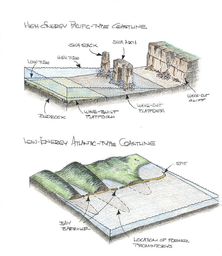 Flood geology
